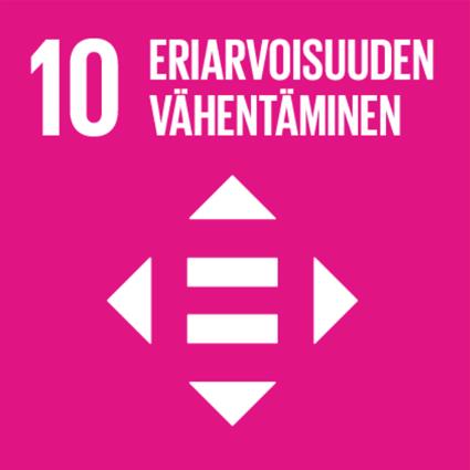 Goal_10_Inequality_Finnish