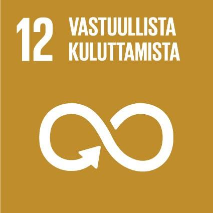Goal_12_Resposible consumption and production_Finnish