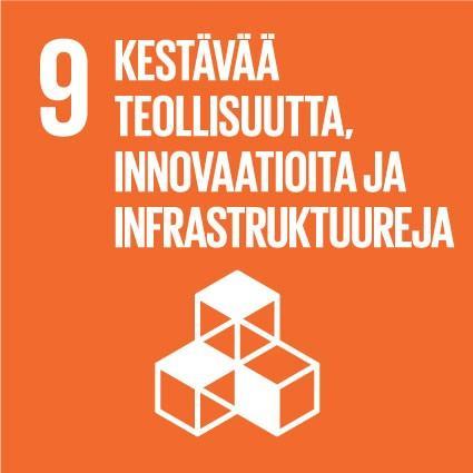 Goal_9_Industry_Innovation_Infrastructure_Finnish